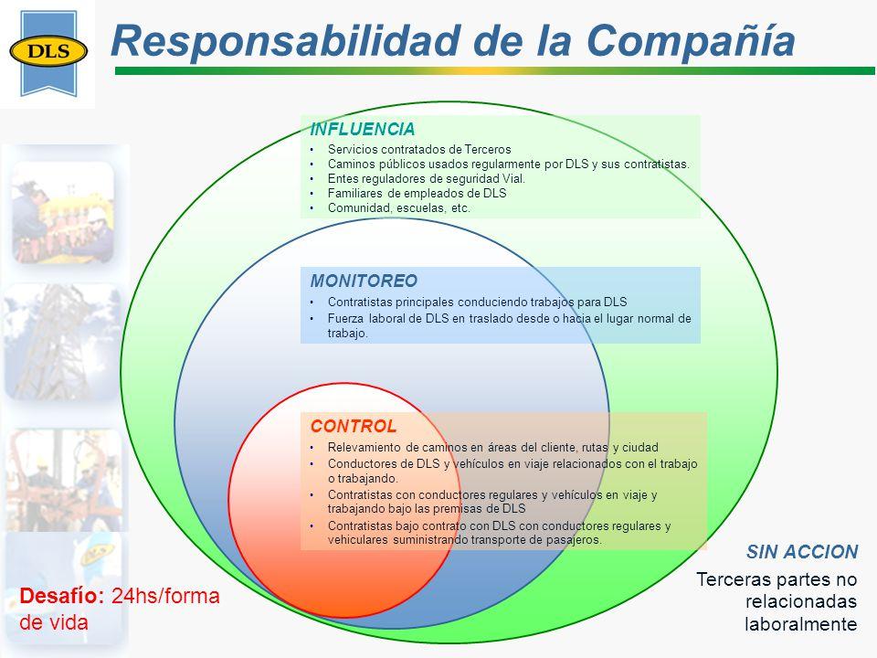 Responsabilidad de la Compañía