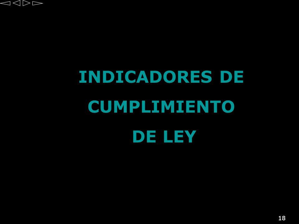 INDICADORES DE CUMPLIMIENTO DE LEY