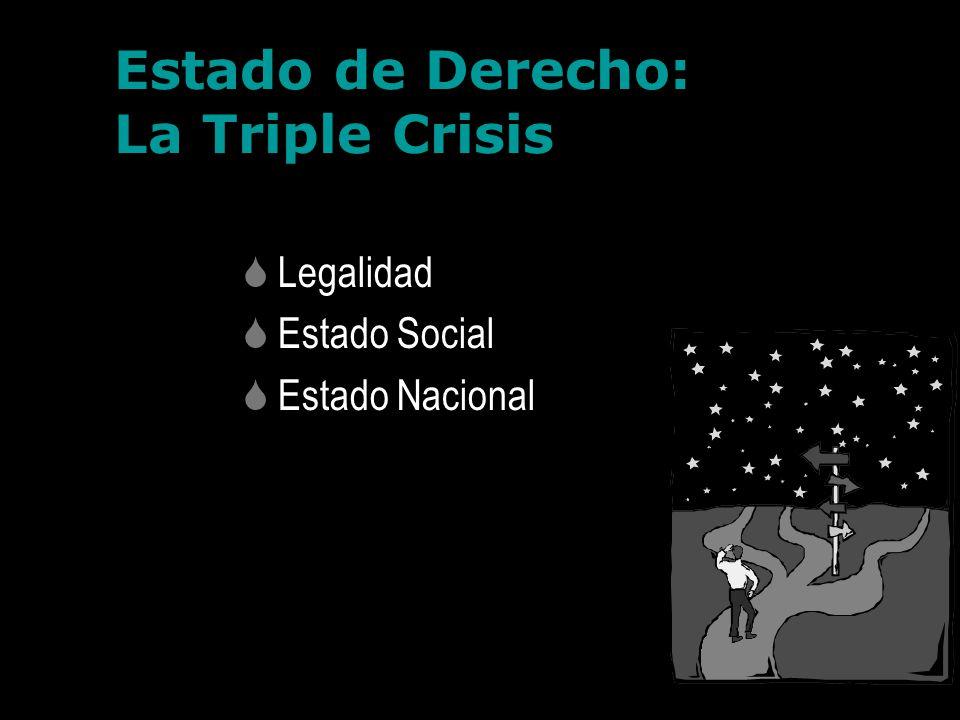 Estado de Derecho: La Triple Crisis