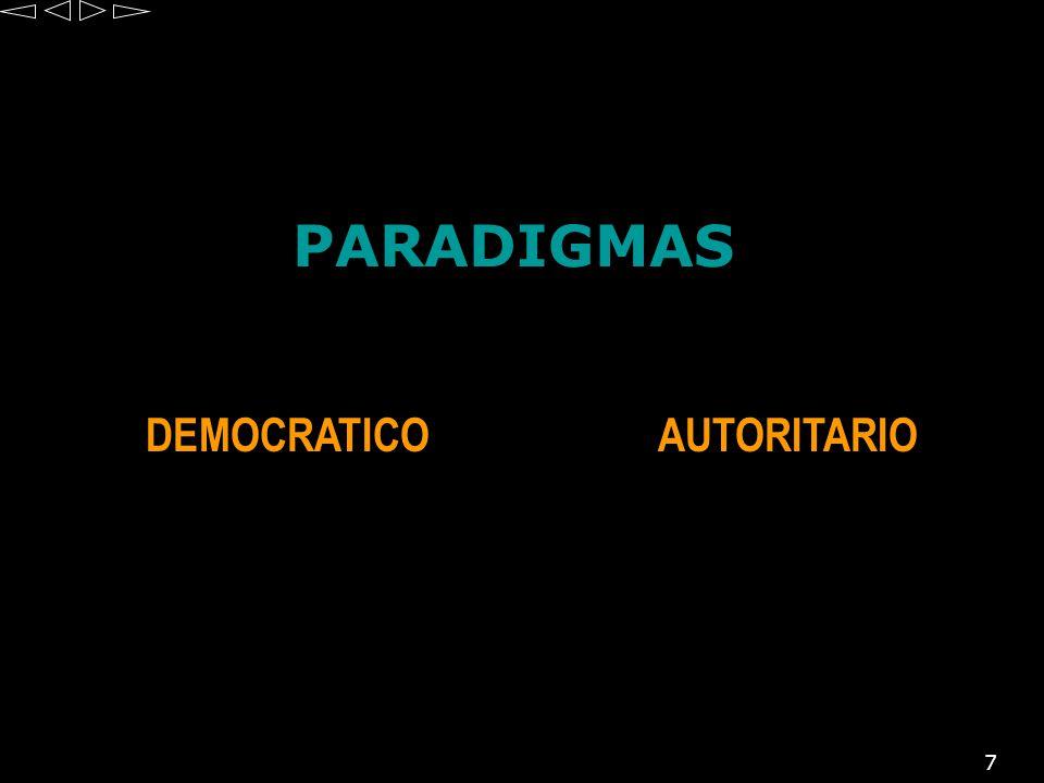 PARADIGMAS DEMOCRATICO AUTORITARIO