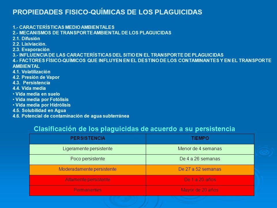 PROPIEDADES FISICO-QUÍMICAS DE LOS PLAGUICIDAS