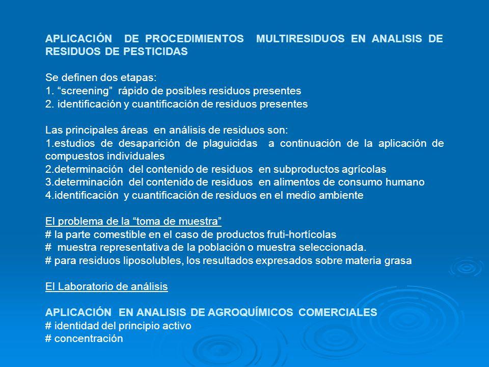 APLICACIÓN DE PROCEDIMIENTOS MULTIRESIDUOS EN ANALISIS DE RESIDUOS DE PESTICIDAS