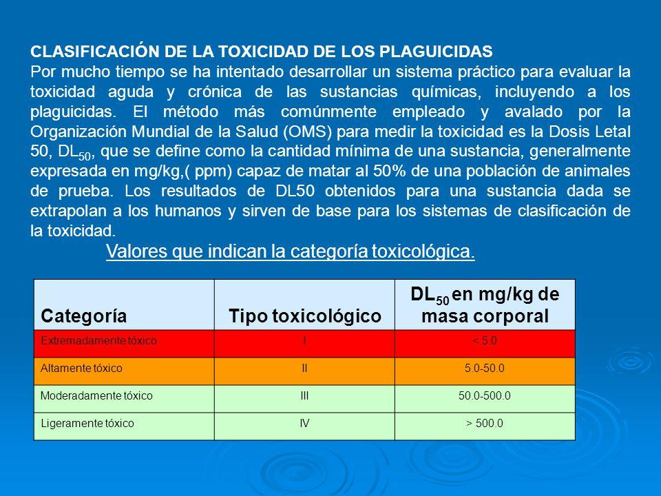 DL50 en mg/kg de masa corporal