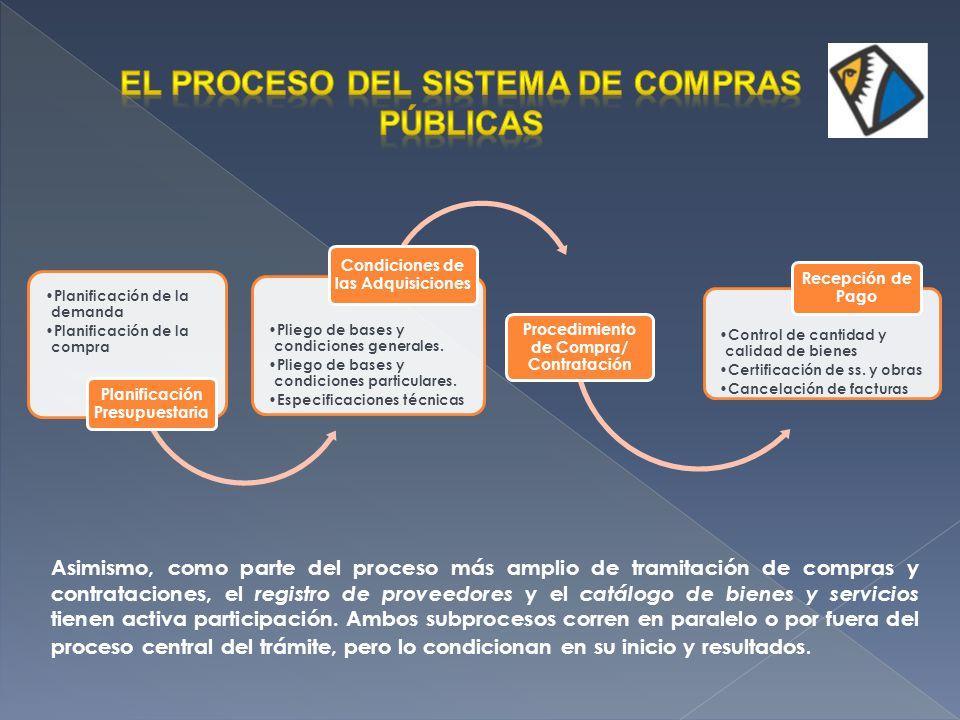 El proceso del sistema de compras públicas