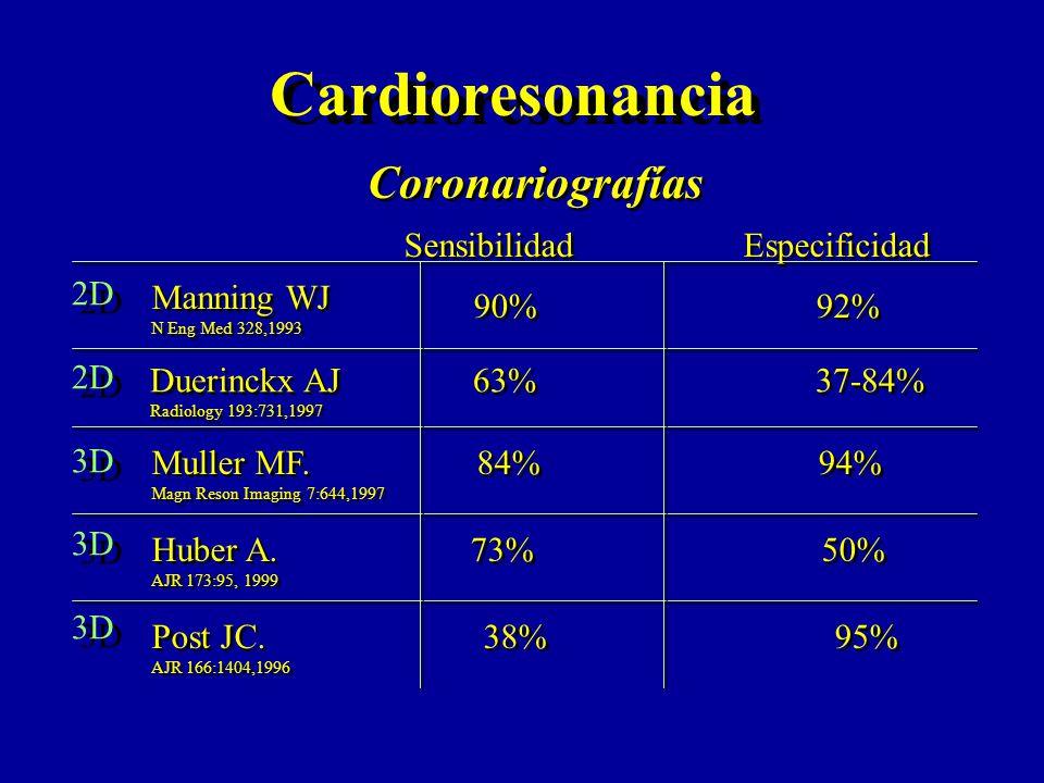 Cardioresonancia Coronariografías Manning WJ Sensibilidad