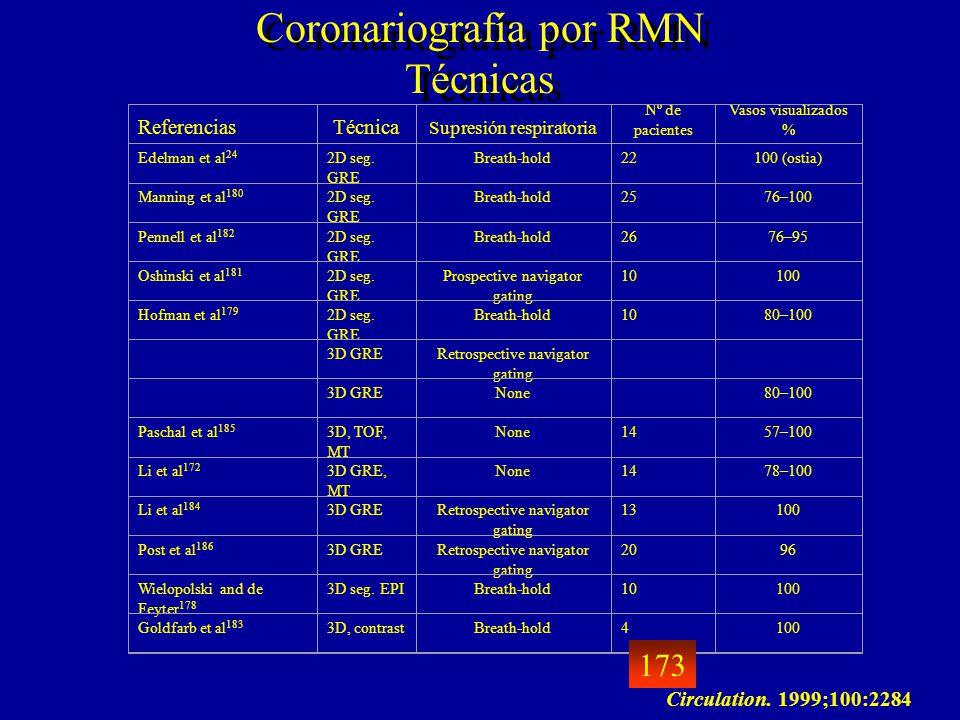 Coronariografía por RMN Técnicas