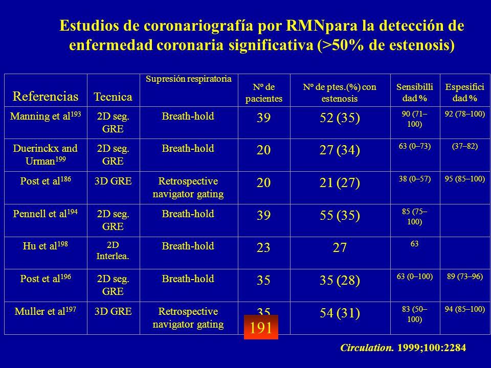 Estudios de coronariografía por RMNpara la detección de enfermedad coronaria significativa (>50% de estenosis)