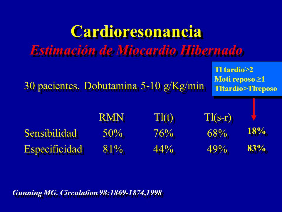 Cardioresonancia Estimación de Miocardio Hibernado