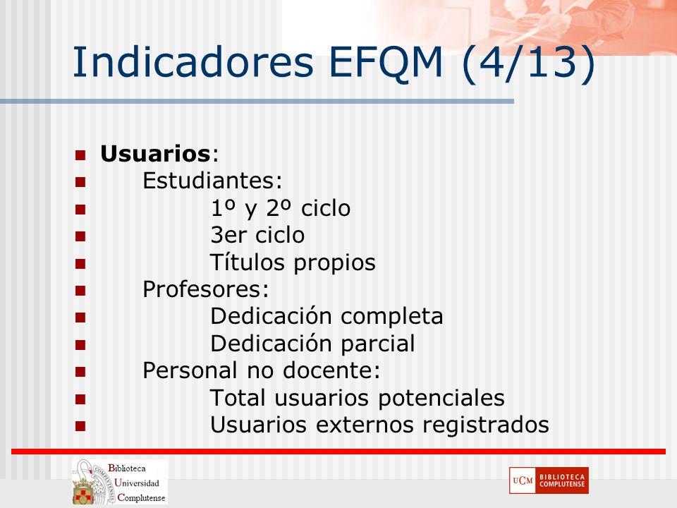Indicadores EFQM (4/13) Usuarios: Estudiantes: 1º y 2º ciclo 3er ciclo