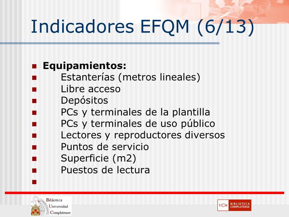 Indicadores EFQM (6/13) Equipamientos: Estanterías (metros lineales)