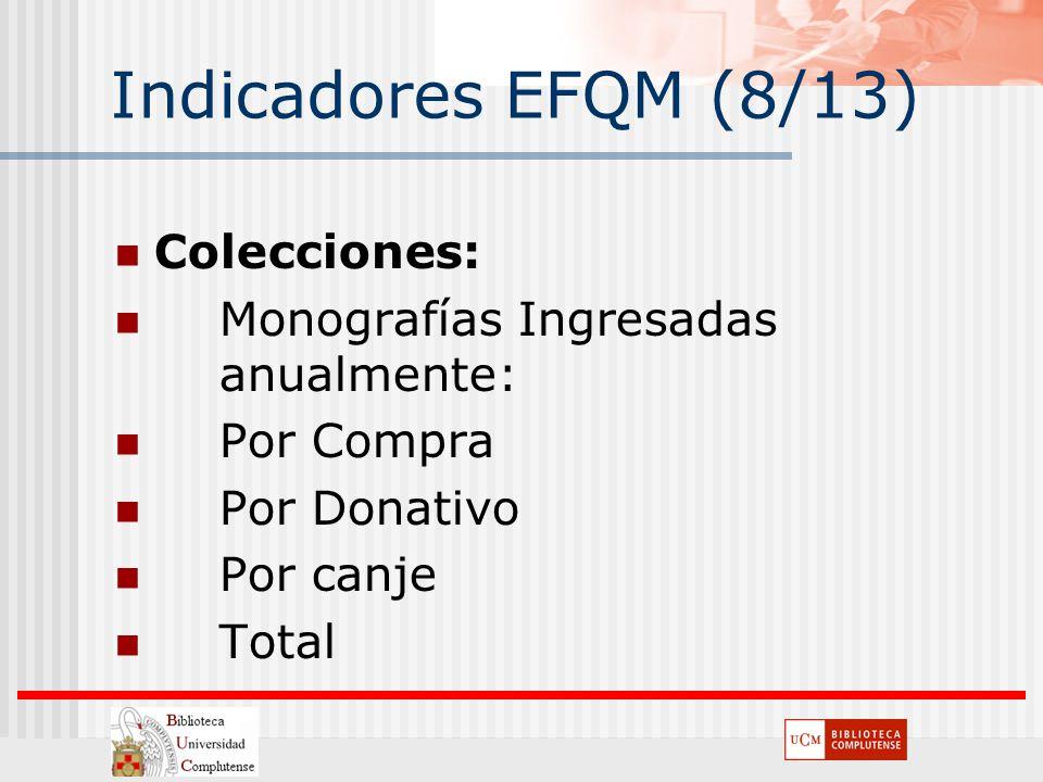 Indicadores EFQM (8/13) Colecciones: