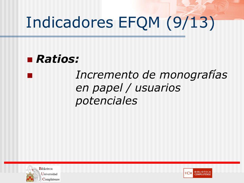 Indicadores EFQM (9/13) Ratios: