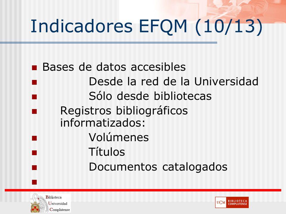 Indicadores EFQM (10/13) Bases de datos accesibles