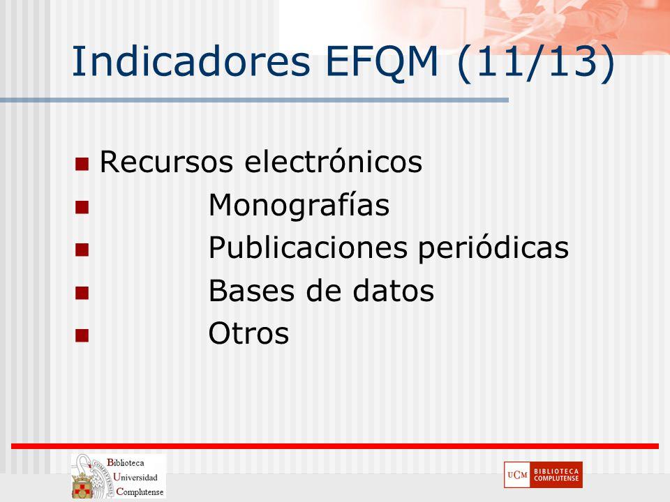 Indicadores EFQM (11/13) Recursos electrónicos Monografías