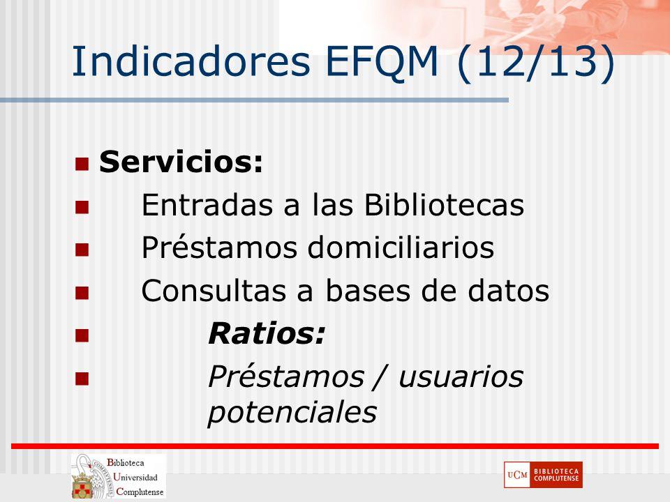 Indicadores EFQM (12/13) Servicios: Entradas a las Bibliotecas