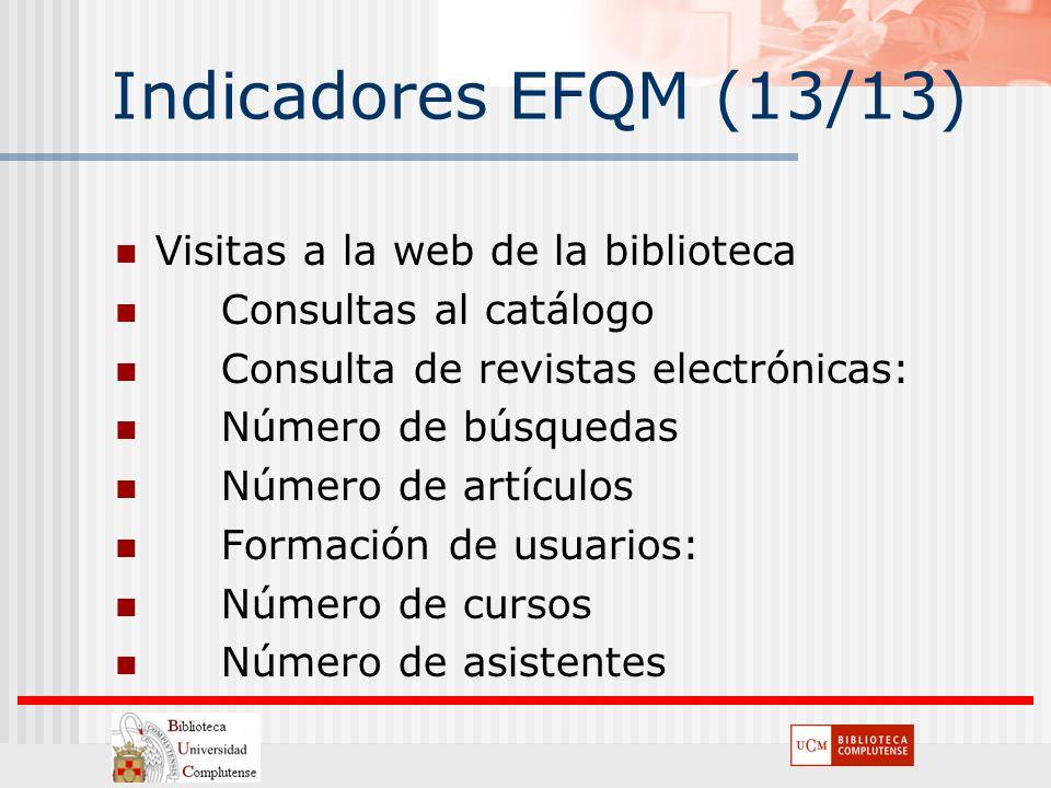 Indicadores EFQM (13/13) Visitas a la web de la biblioteca