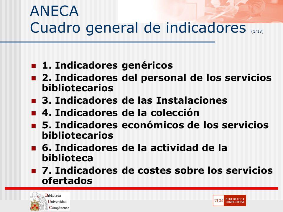 ANECA Cuadro general de indicadores (1/13)
