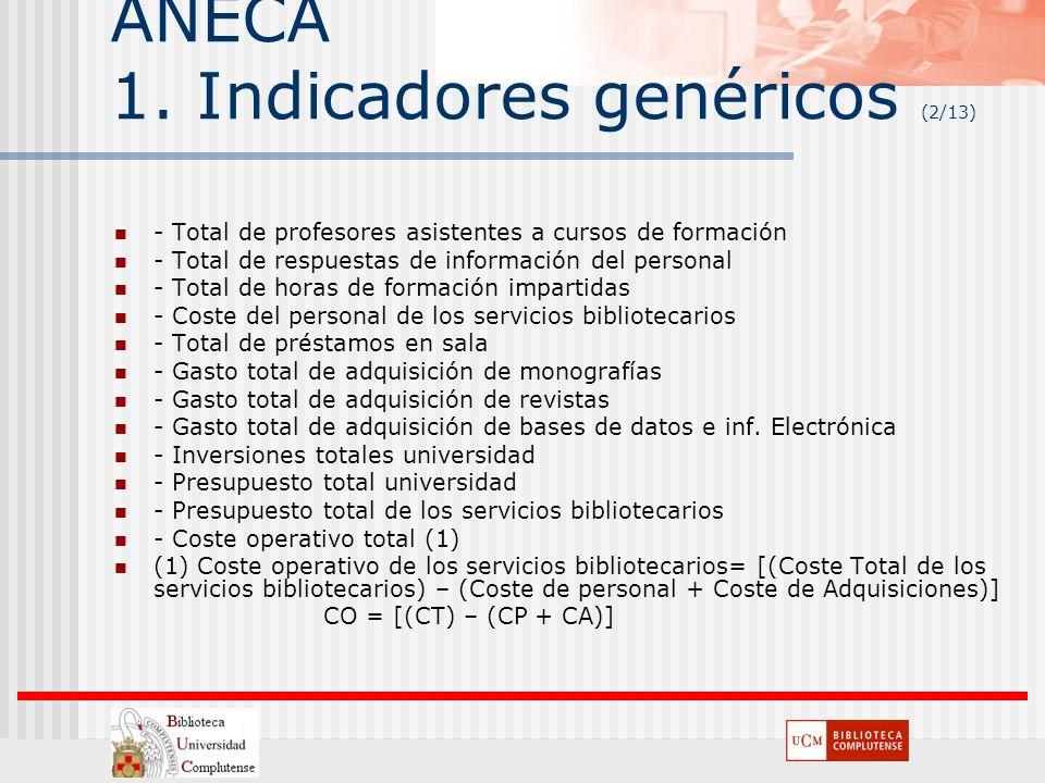 ANECA 1. Indicadores genéricos (2/13)
