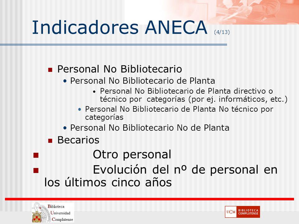 Indicadores ANECA (4/13) Otro personal