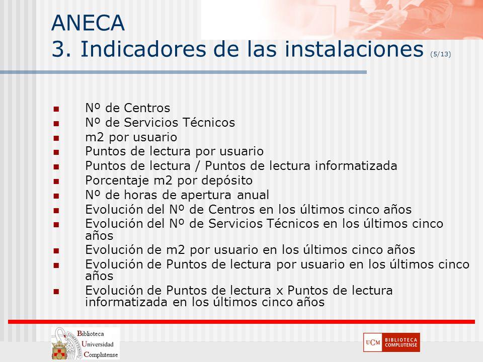 ANECA 3. Indicadores de las instalaciones (5/13)