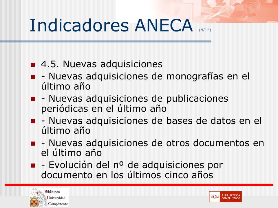 Indicadores ANECA (8/13) 4.5. Nuevas adquisiciones