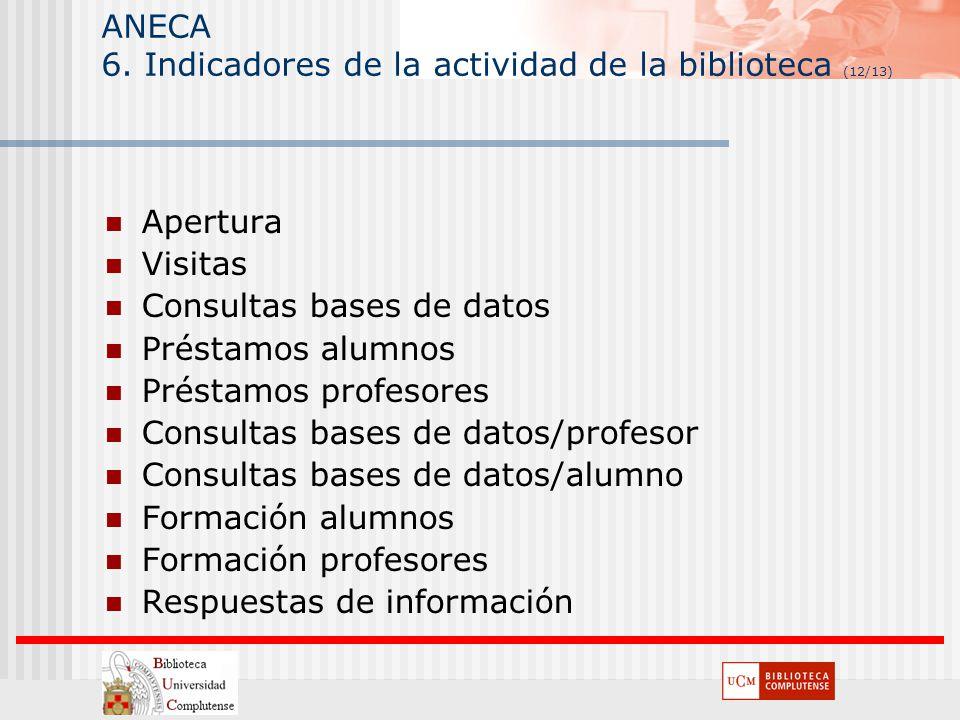 ANECA 6. Indicadores de la actividad de la biblioteca (12/13)