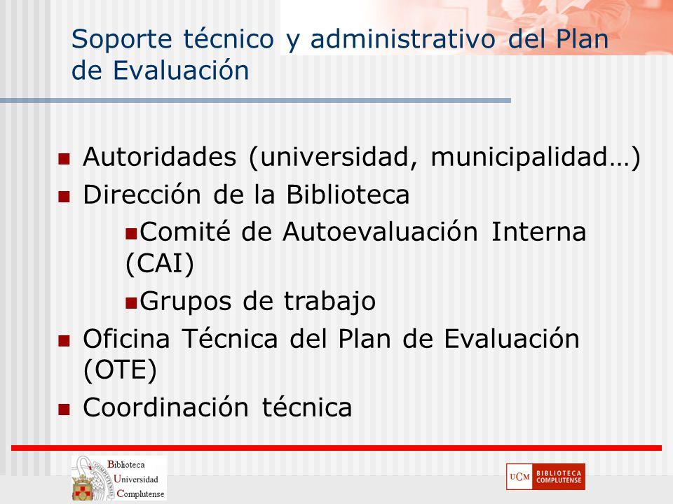 Soporte técnico y administrativo del Plan de Evaluación