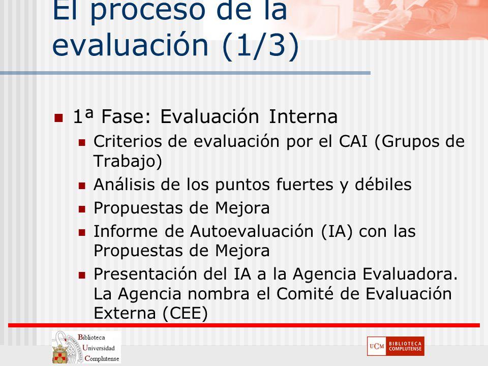 El proceso de la evaluación (1/3)