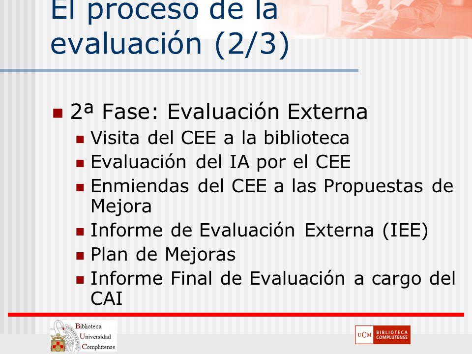 El proceso de la evaluación (2/3)