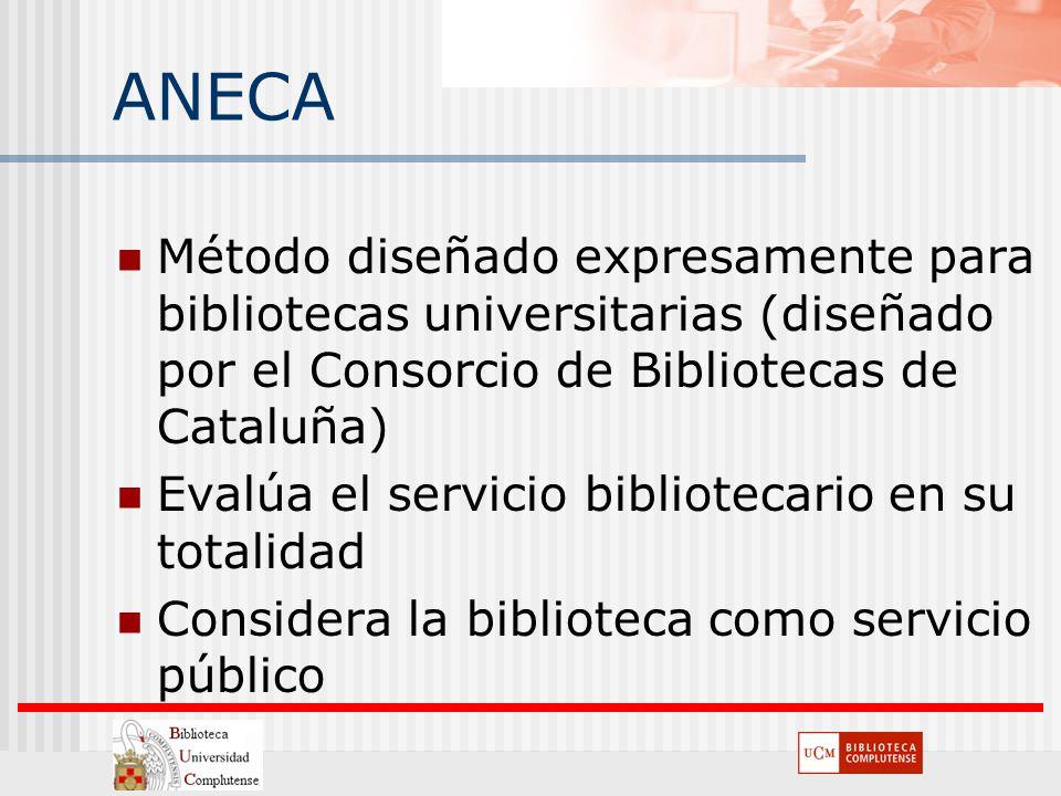 ANECA Método diseñado expresamente para bibliotecas universitarias (diseñado por el Consorcio de Bibliotecas de Cataluña)