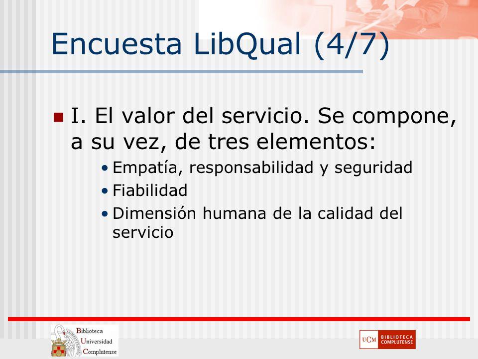Encuesta LibQual (4/7) I. El valor del servicio. Se compone, a su vez, de tres elementos: Empatía, responsabilidad y seguridad.