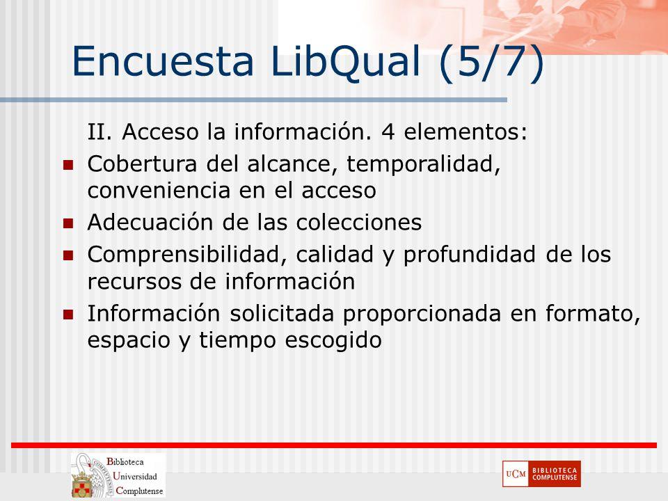 Encuesta LibQual (5/7) II. Acceso la información. 4 elementos: