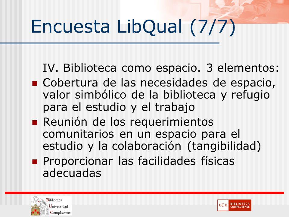 Encuesta LibQual (7/7) IV. Biblioteca como espacio. 3 elementos: