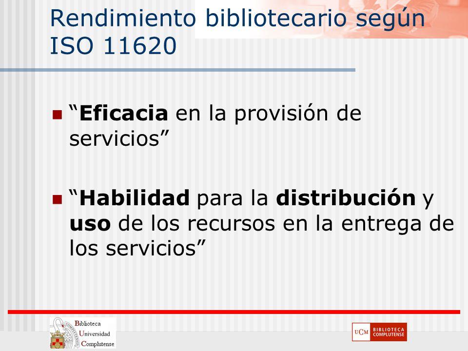 Rendimiento bibliotecario según ISO 11620