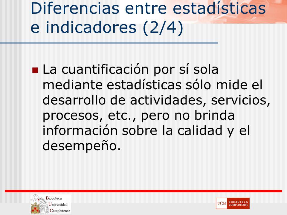 Diferencias entre estadísticas e indicadores (2/4)