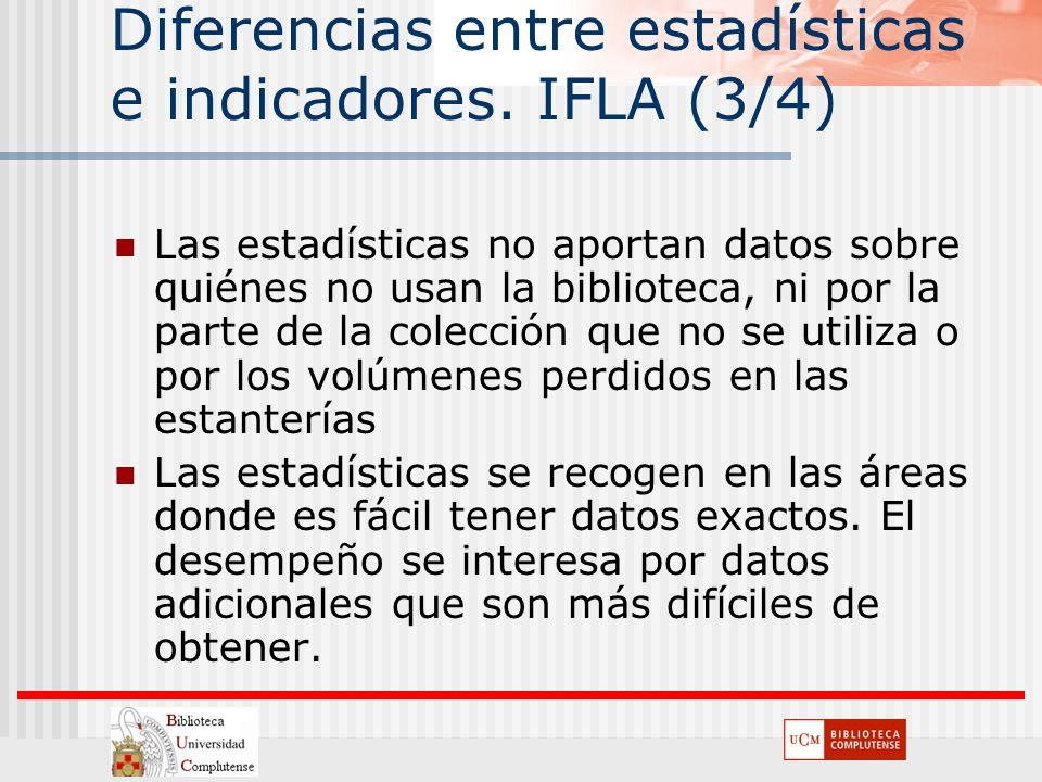 Diferencias entre estadísticas e indicadores. IFLA (3/4)