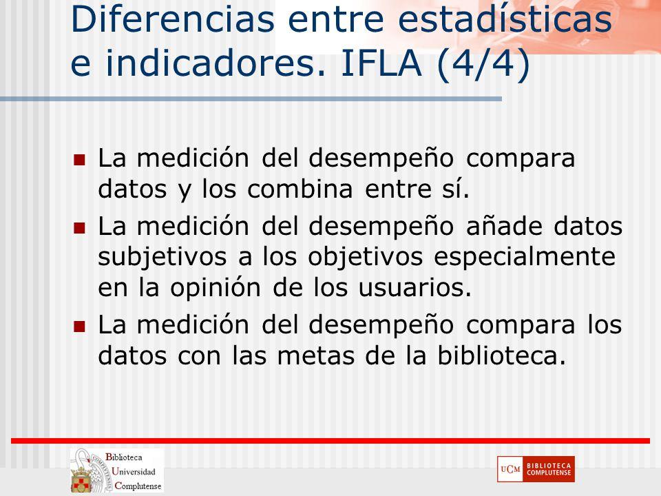 Diferencias entre estadísticas e indicadores. IFLA (4/4)