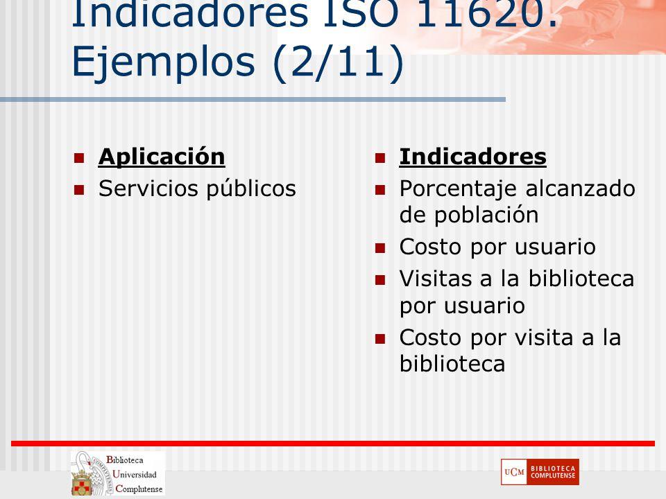 Indicadores ISO 11620. Ejemplos (2/11)