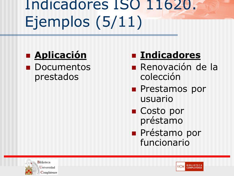 Indicadores ISO 11620. Ejemplos (5/11)
