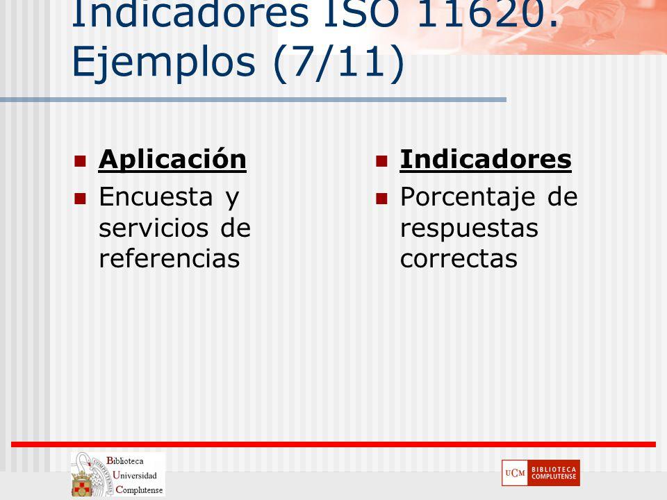 Indicadores ISO 11620. Ejemplos (7/11)