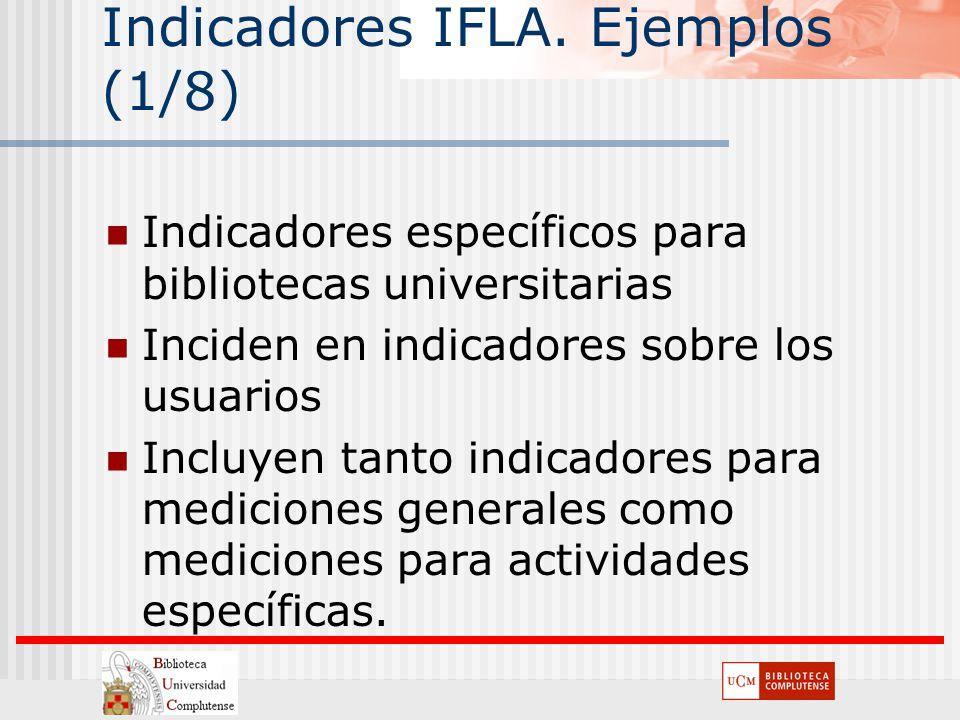 Indicadores IFLA. Ejemplos (1/8)