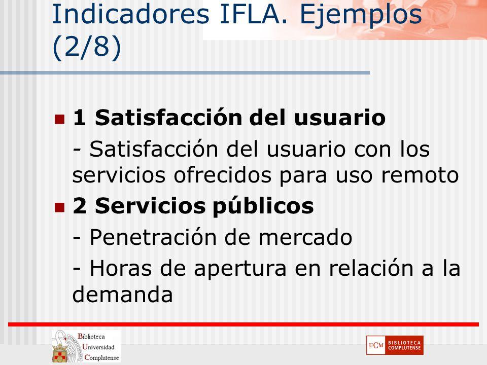 Indicadores IFLA. Ejemplos (2/8)
