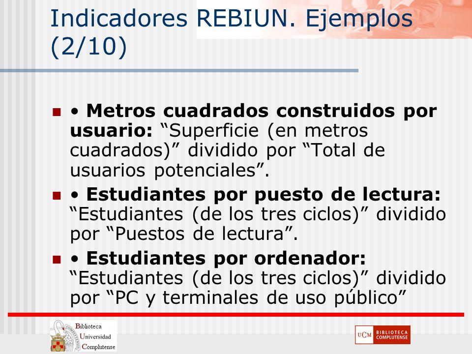 Indicadores REBIUN. Ejemplos (2/10)