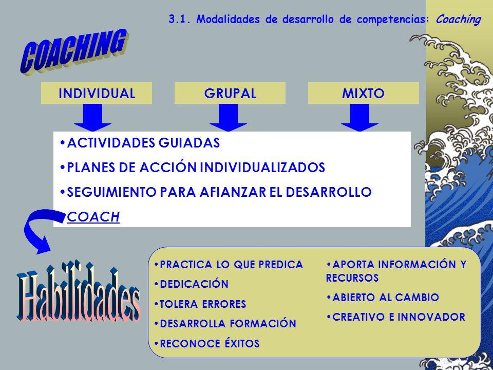 COACHING Habilidades INDIVIDUAL GRUPAL MIXTO ACTIVIDADES GUIADAS