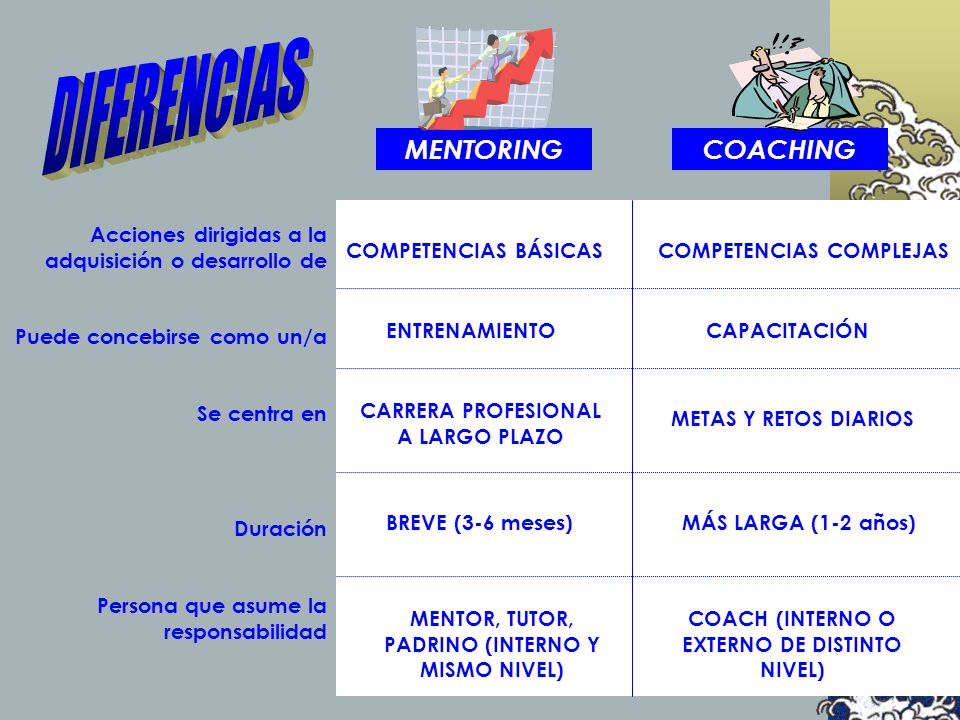 DIFERENCIAS MENTORING COACHING