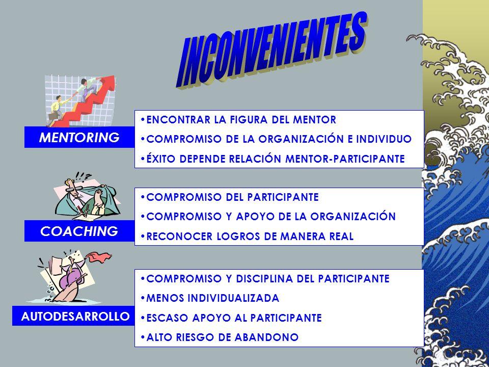 INCONVENIENTES MENTORING COACHING AUTODESARROLLO