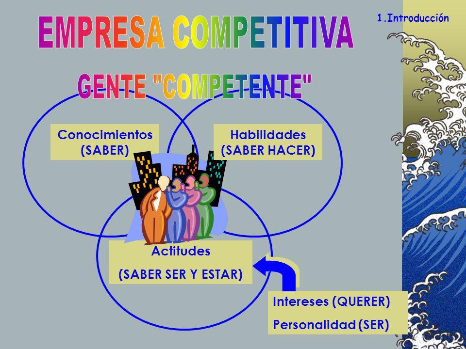 Conocimientos (SABER) Habilidades (SABER HACER)