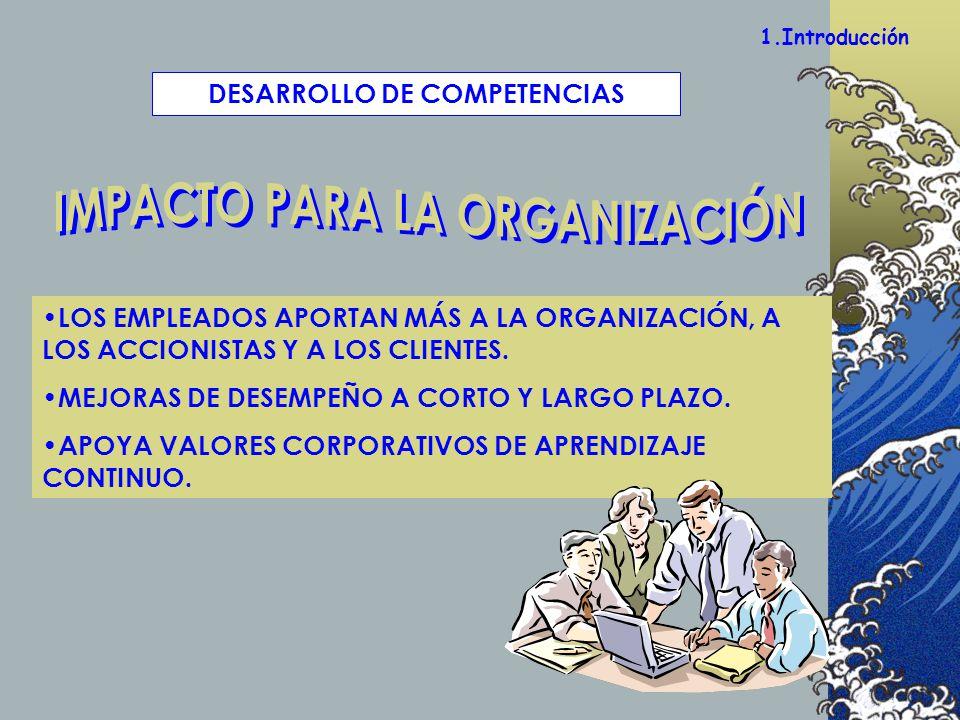 DESARROLLO DE COMPETENCIAS IMPACTO PARA LA ORGANIZACIÓN