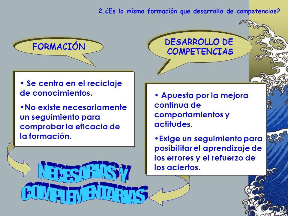 NECESARIAS Y COMPLEMENTARIAS DESARROLLO DE COMPETENCIAS FORMACIÓN