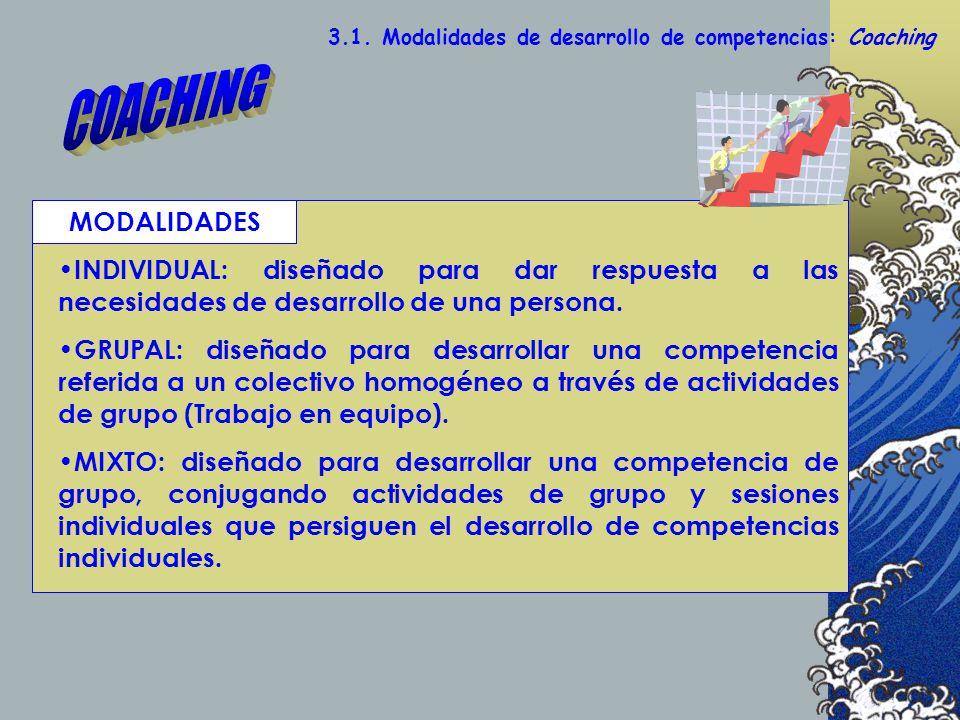 3.1. Modalidades de desarrollo de competencias: Coaching